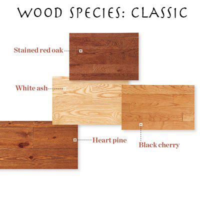 woodspeciesclassic